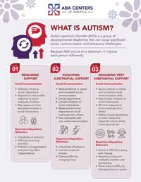 What is autism thumbnail